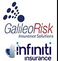 Galileo Risk
